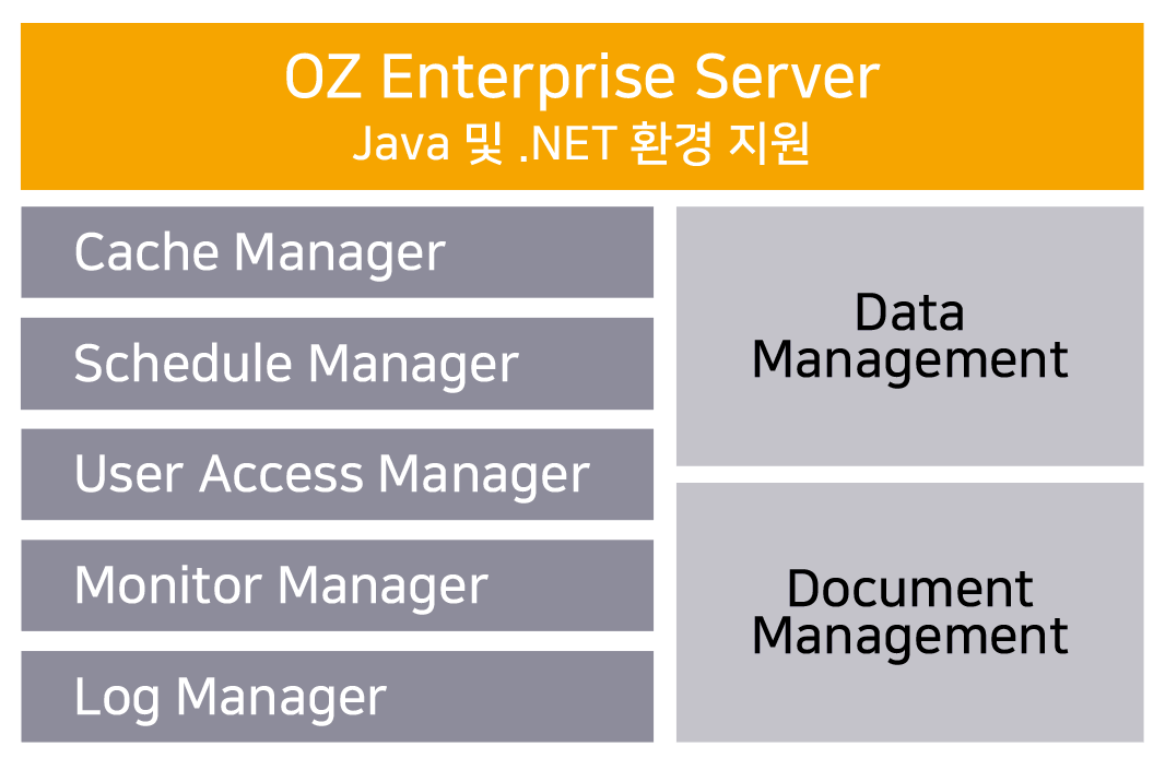 OZ Enterprise Server_Java 및 .NET 환경지원